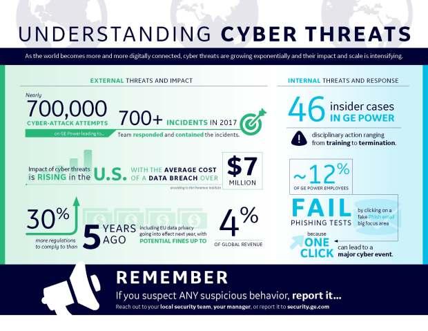 CS16411-01 Cyber Infographic_R2